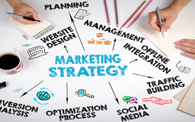Estrategias que pueden usar los pequeños comercios para su supervivencia.